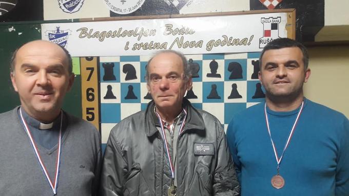 Održan 20.  šahovski turnir