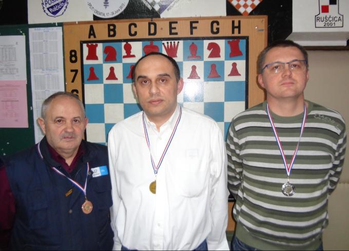 Prigodni šahovski Uskrsni turnir 2018.