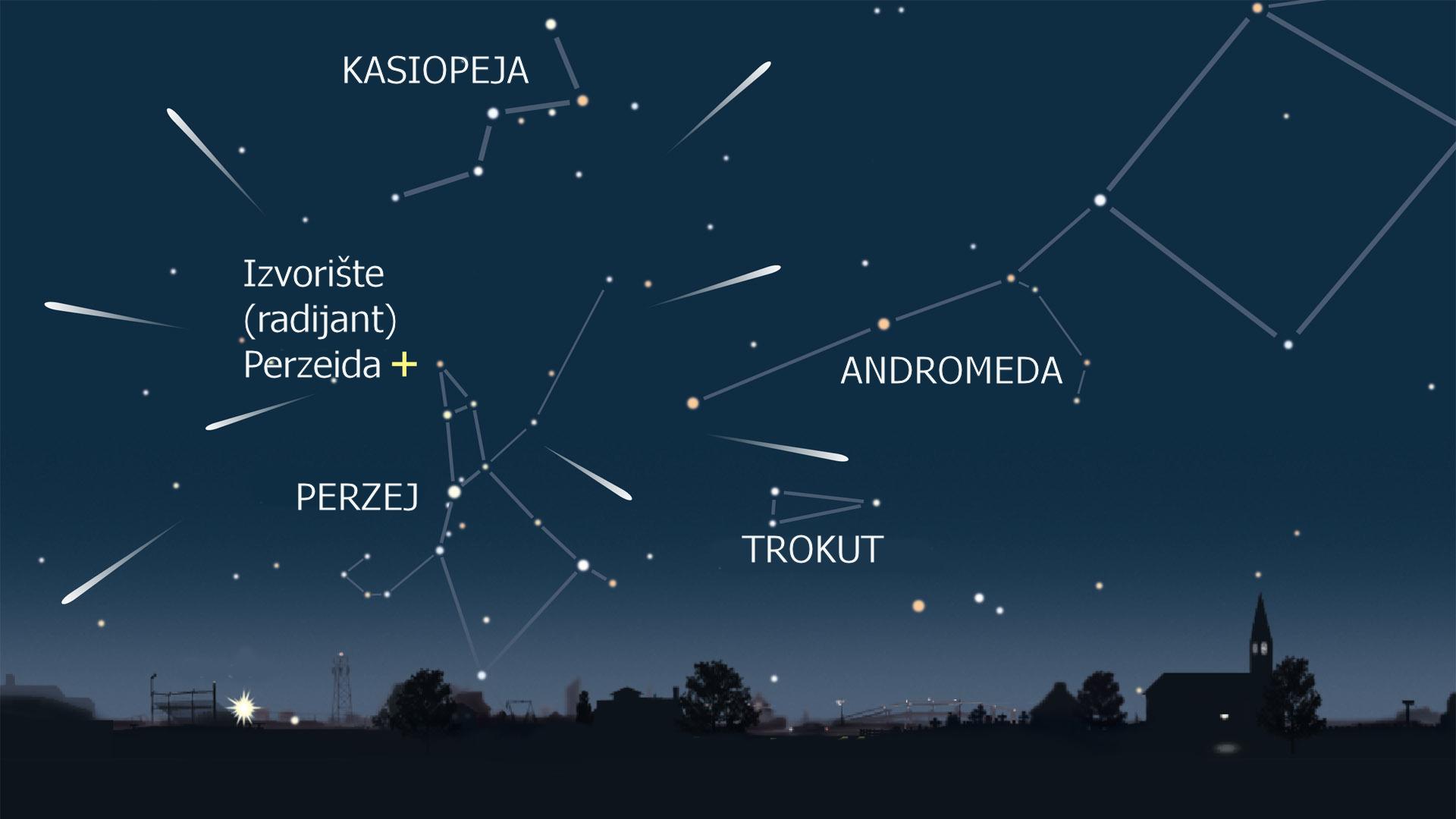 Ne propustite suze sv. Lovre, više od 60 meteora na sat padat će tijekom noći
