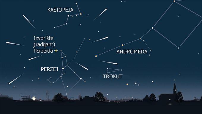Ne propustite suze sv. Lovre, najljepši meteorski roj u godini